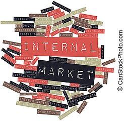 interno, mercato
