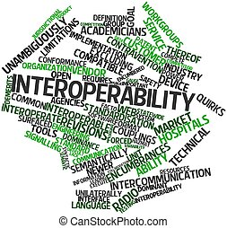 Interoperability - Abstract word cloud for Interoperability...