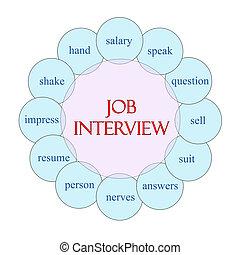 intervju, jobb, begrepp, ord, cirkulär