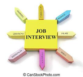 intervju, jobb, noteringen, klibbig