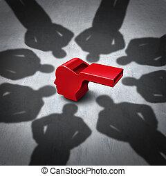 intimidación, whistleblower