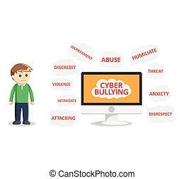 intimidar, niño, cyber