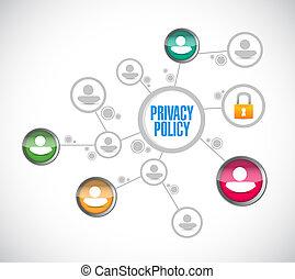 intimité, politique, gens, réseau