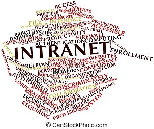 Intranet - Abstract word cloud for Intranet with related...