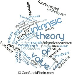 Intrinsic theory of value - Abstract word cloud for...