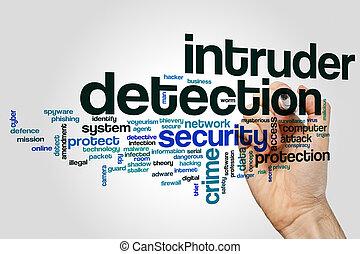 Intruder detection word cloud