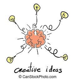 Intuition abstract concept - Light bulbs and Brain Idea...