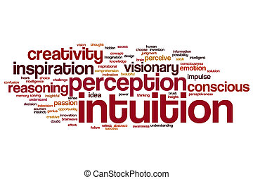Intuition word cloud background