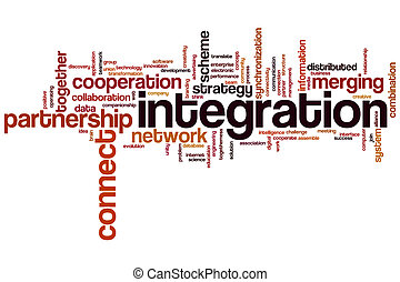 Intuition word cloud - Intuition concept word cloud...
