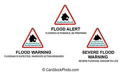 inundação, aviso assina