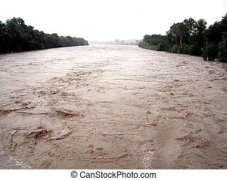 inundação