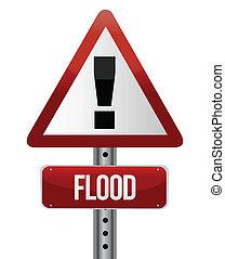 inundação, sinal aviso