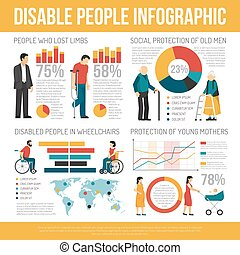 invalido, infographic, set, persone