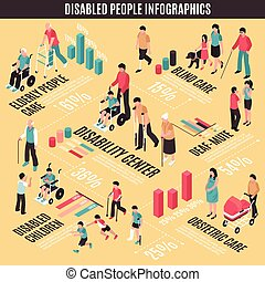 invalido, isometrico, persone, infographics