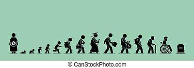 invecchiamento, ciclo, vita, process.