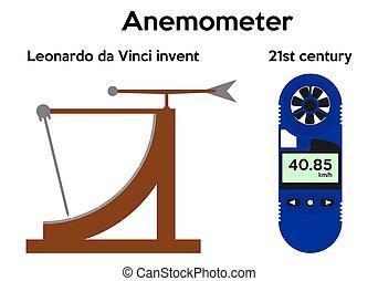 invent., da, anemometer., leonardo, vinci