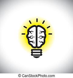 inventif, lumière, idée, créatif, cerveau, vecteur, ampoule, icône
