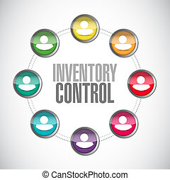 inventory control people network sign concept illustration...