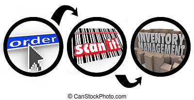 Inventory Management System Steps Orders Scanning Tracking Packa