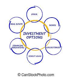 inversión, opciones