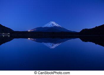 Inverted image of Mt.Fuji, panorama