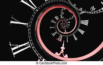 invertito, infinità, spirale, tempo