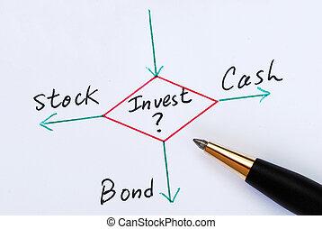 investera, stocken, obligation, kontanter, eller