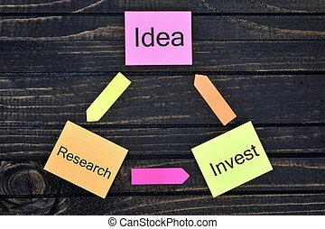 investir, notas, conectado, idéia, pesquisa