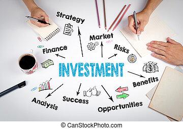 Investition tabelle investition taschenrechner tabelle for Design tisch taschenrechner