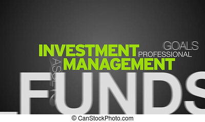 Investment Management Word Cloud