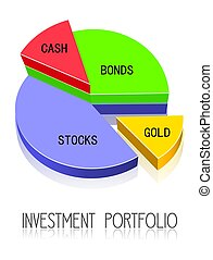 Investment portfolio - Elevated pie chart showing investment...