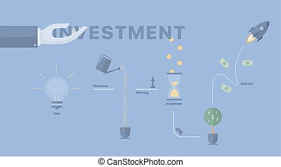 Investment process background.