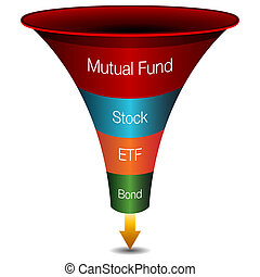 An image of a 3d investment strategies funnel chart.