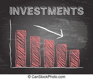Investments Down Blackboard