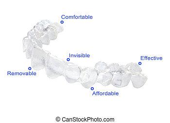 Advantages of invisible braces