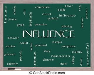 invloed, woord, wolk, concept, op, een, bord