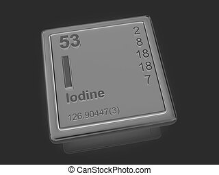 Iodine chemical element colored icon with atomic number and iodine chemical element urtaz Choice Image
