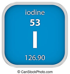 Iodine chemical element colored icon with atomic number and iodine material sign iodine material on the periodic table urtaz Choice Image