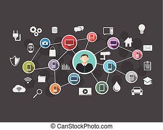 ioe, concepto, todo, conexión,  internet