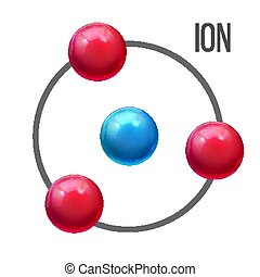 Ion Atom, Molecule Education Vector Poster Template....