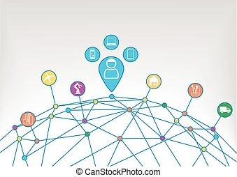iot, conectado, dispositivos