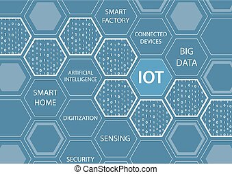 IOT Internet of things concept on blue background with text and hexagonal shapes