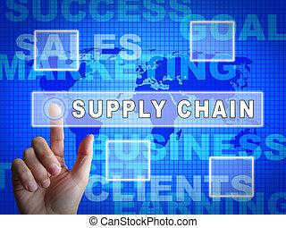 Iot Supply Chain Network Logistics 3d Illustration