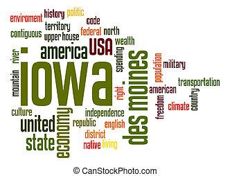 Iowa word cloud