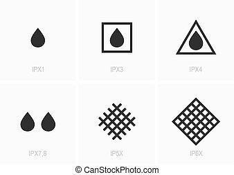 IP (Ingress Protection) Code Symbols