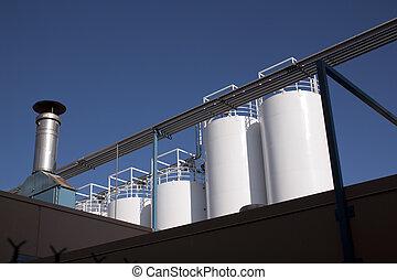 ipari, gyári, gyár