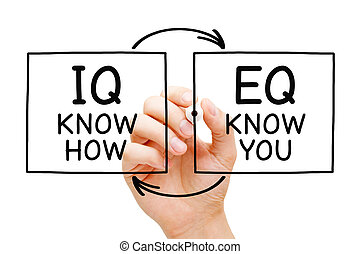 IQ Know How EQ Know You Concept - Hand writing IQ Know How ...