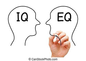 IQ Versus EQ Emotional Intelligence Concept - Hand drawing ...