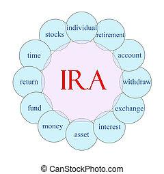 ira, 円, 単語, 概念