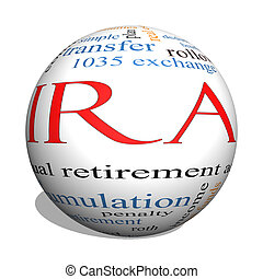 IRA 3D sphere Word Cloud Concept with great terms such as...
